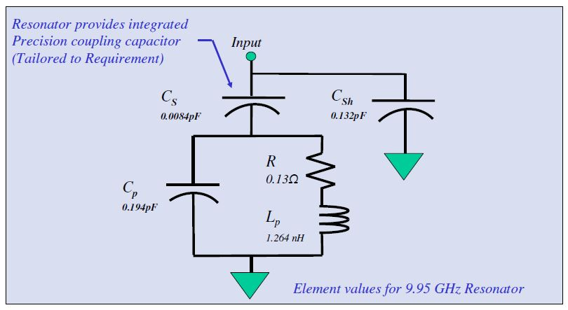Resonator-Equivilent-Circuit.JPG
