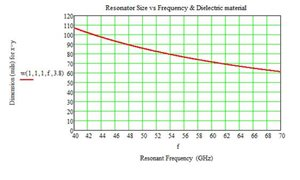 Resonator-Size-Frequency-3.jpg